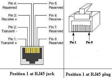 plug rj45   concavoyconverso
